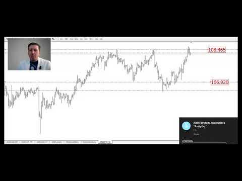 форекс курс акций