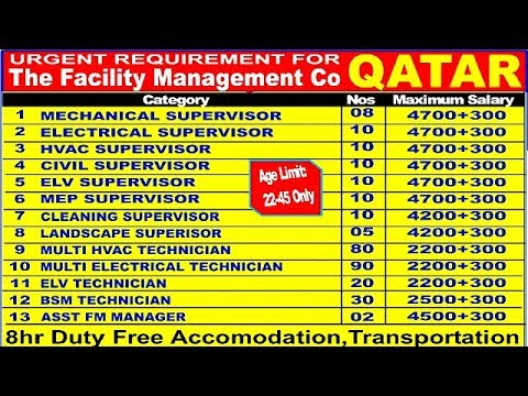 Qatar Jobs for Facility Management Co | 300+Jobs Good Salary | Apply now- 2019
