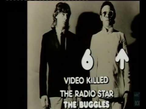 Countdown Top 10, 25 November 1979