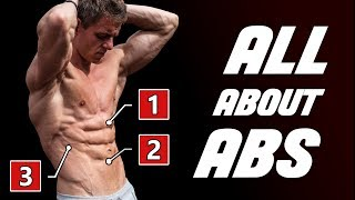 ABS Unleashed  | The Only Guide You