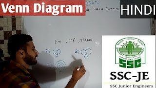 8) Venn diagram Questions - SSC JE | Non Verbal Reasoning | Hindi | How to solve ?