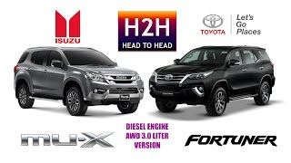 H2H #93 Isuzu MUX vs Toyota All New Fortuner