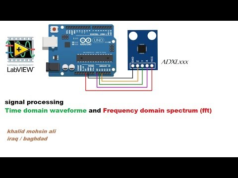 ADXLxx TIME WAVEFORM AND FFT SPECTRUM BY ARDUINO AND LABVIEW
