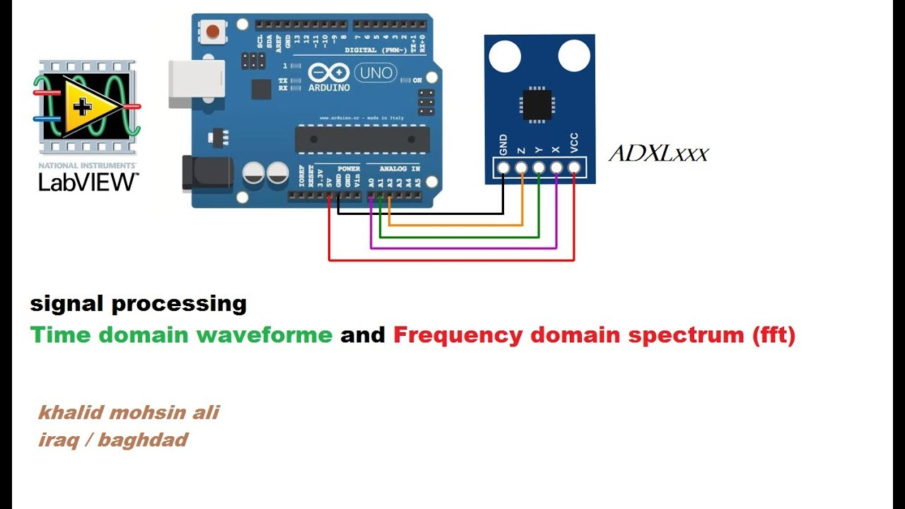 ADXLxx TIME WAVEFORM AND FFT SPECTRUM BY ARDUINO AND LABVIEW  10 SAMPLES  per SECOND
