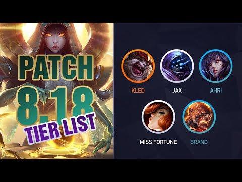 League Of Legends Mobalytics Patch 8.18 Tier List