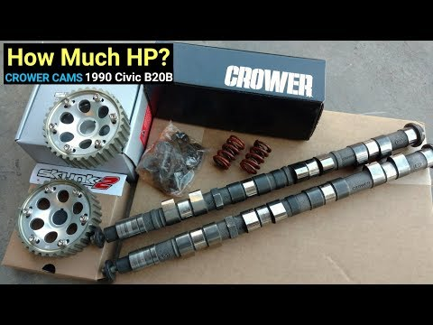How Much Horsepower Do Cams Make?