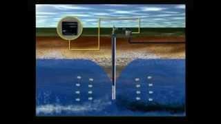Скважинные насосы Grundfos(Скважинные насосы Grundfos.Выбрать модель и купить насос Grundfos http://www.alvado.ru/catalog/Circkuliacionnie/, 2012-11-18T13:13:21.000Z)