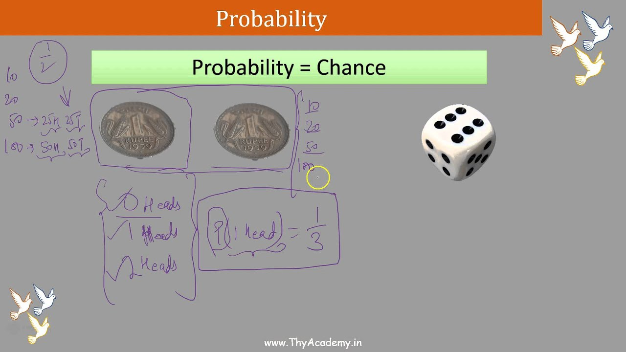Introduction to Probability - CBSE NCERT Class 9 Chapter 15 (in ...