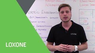 Loxone Video-Blog: Intelligente Einzelraumregelung | 2016 [HD]