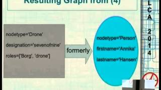 Transparently Programming a graph database with an Object-Graph-Mapping API [linux.conf.au 2014]