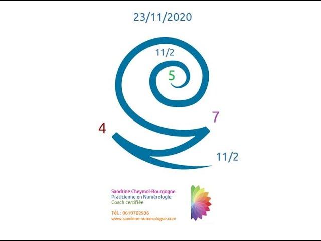 Les énergies du 23/11/2020 en numérologie