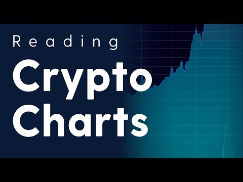 How To Read Crypto Charts 📊 (4/5)