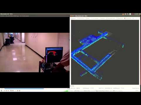 Real-Time LiDAR for 3D SLAM