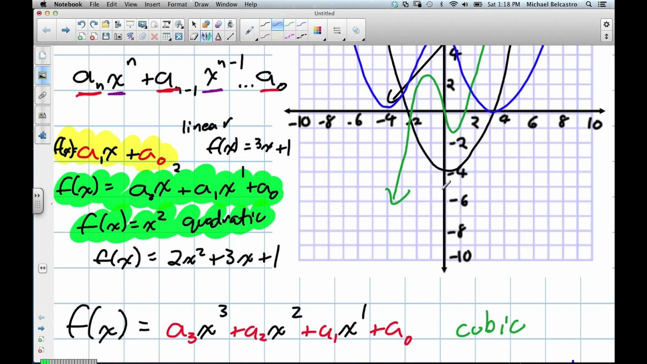 Polynomial Functions Grade 12 Advanced Functions Lesson 3 1 10 6 12 ...