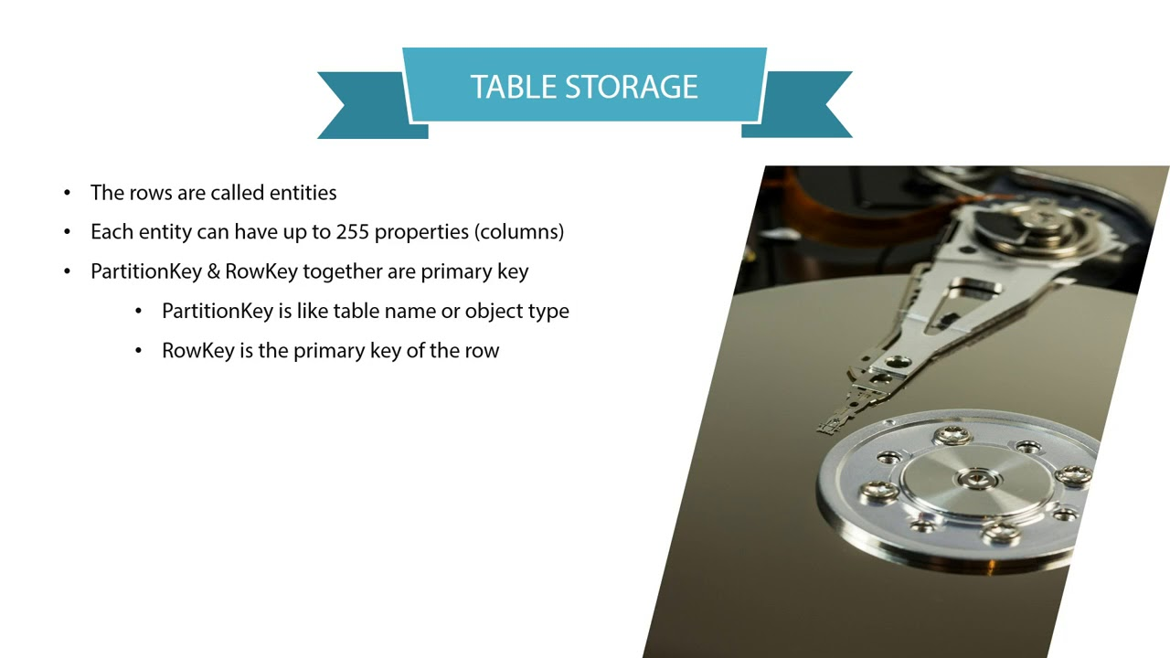 70-534 70-535 Architecting Microsoft Azure Solutions : Table Storage