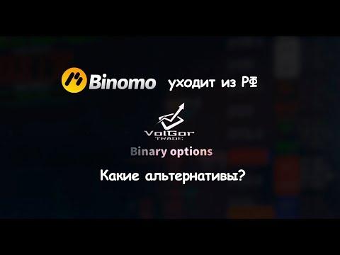 Binomo уходит из России. Какие есть альтернативы среди брокеров?