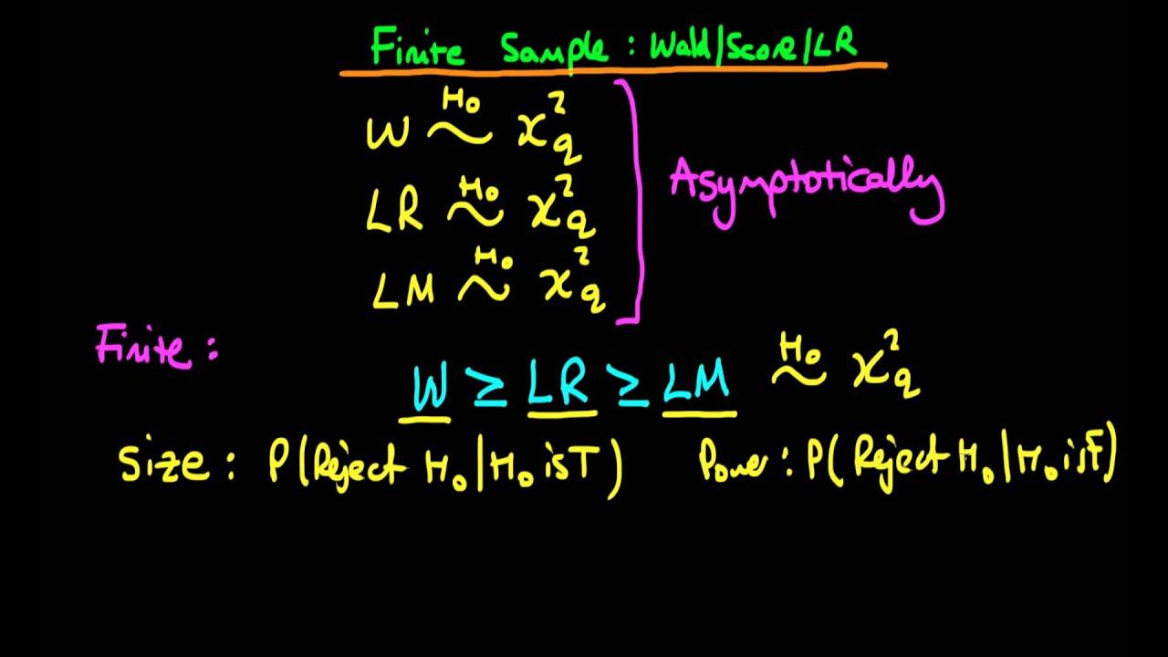 Finite sample properties of Wald + Score and Likelihood Ratio test  statistics