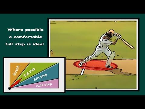 How to cricket, batting tips, 7 ways to increase power thumbnail