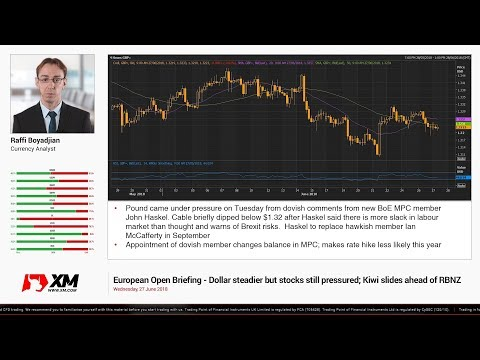 Forex News: 27/06/2018 - Dollar steadier but stocks still pressured; Kiwi slides ahead of RBNZ