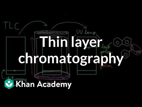 Thin layer chromatography (TLC) | Chemical processes | MCAT | Khan Academy