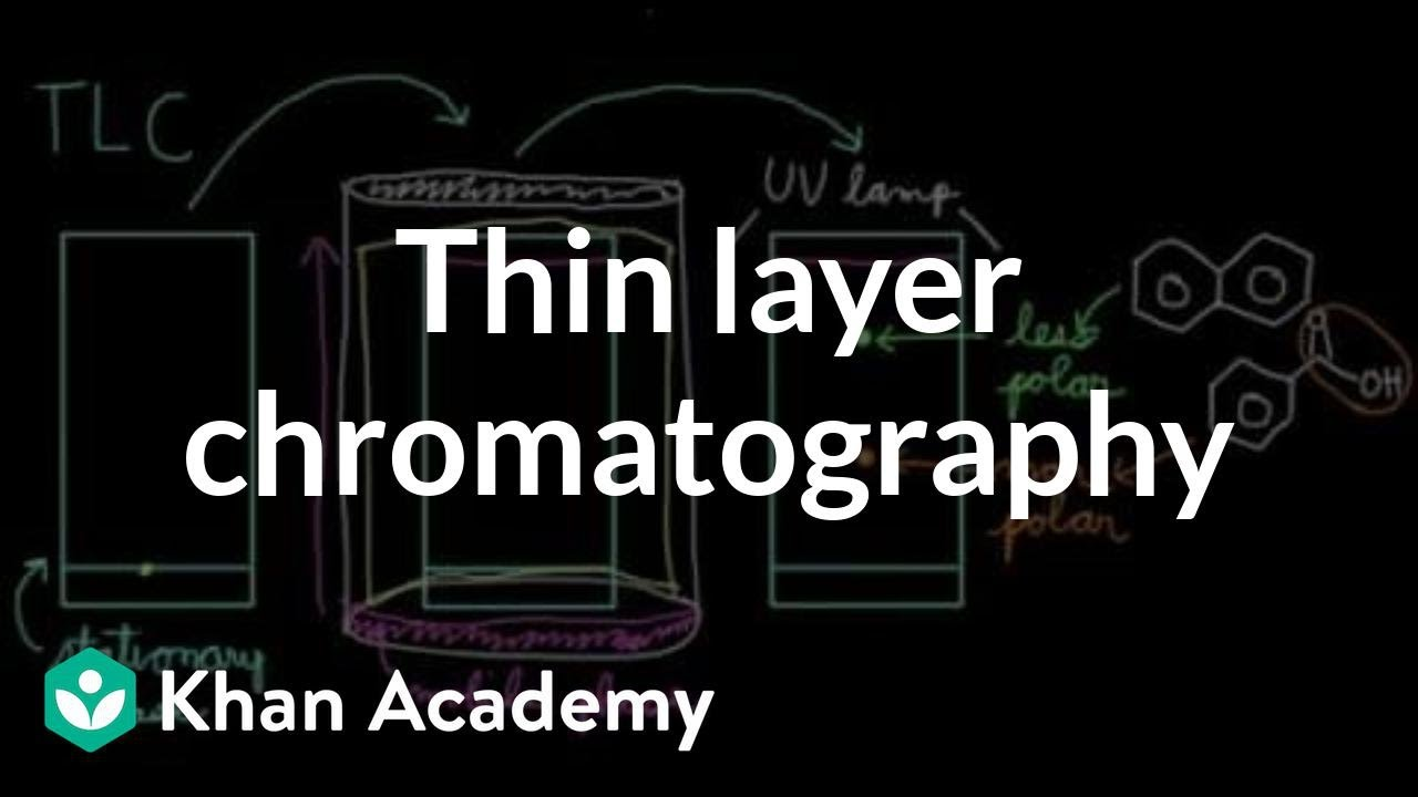 thin layer chromatography lab report Introduction to chromatography: paper thin-layer thin-layer chromatography (per lab i expect a detailed lab report with procedures used and results.