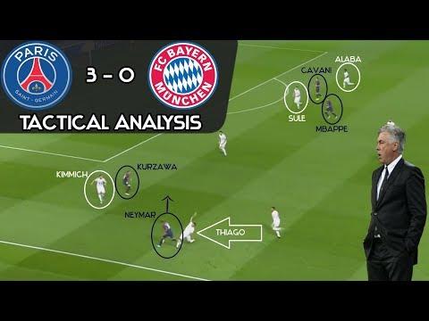 The match that got Ancelotti sacked   PSG 3 - 0 Bayern Munich: Tactical Analysis