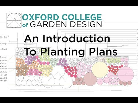 Introduction to Planting Plans
