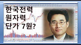 한국전력 주가의흐름과 투자전망 그리고 차트분석 매매기법