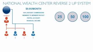 national wealth center nwc reverse two up system compensation plan
