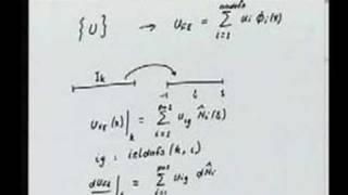 Module 5 Lecture 3 Finite Element Method