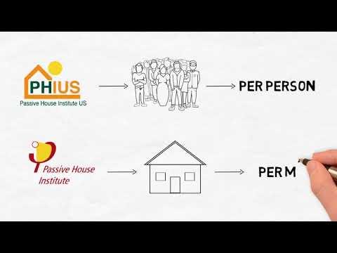 The Standards 4 - Primary Energy per person vs per metre
