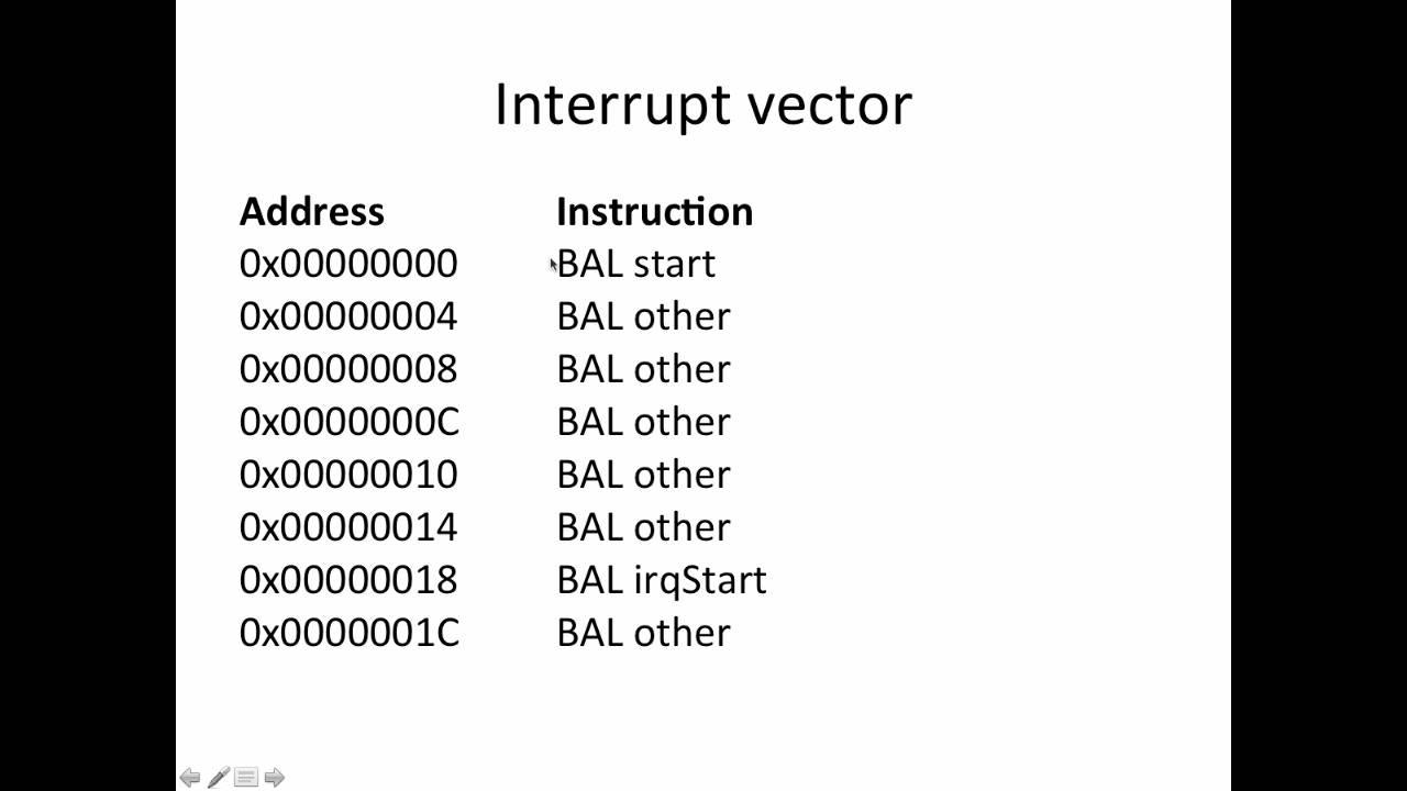 raspberry pi uart interrupts youtube rh youtube com wiringpi serial interrupt wiringpi serial interrupt