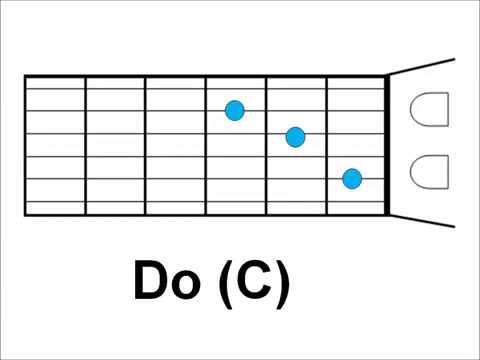 Tutorial  Algo esta cayendo aqui   acordes para guitarra notas simples G