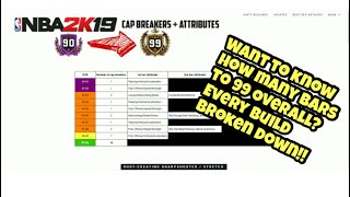 Download 99 Overall Sharpshooting Playmaker Explains Cap Breakers