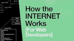 How the Internet Works for Developers - Pt 1 - Overview & Frontend