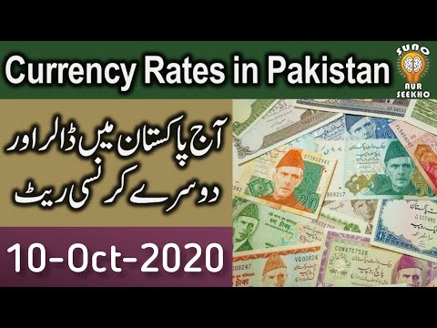 US Dollar, Indian Rupee & Other Currency Rates | 10 October 2020 | Currency Exchange Rates