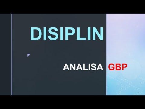 analisa-gbp-dan-belajar-kedisiplinan-dalam-trading