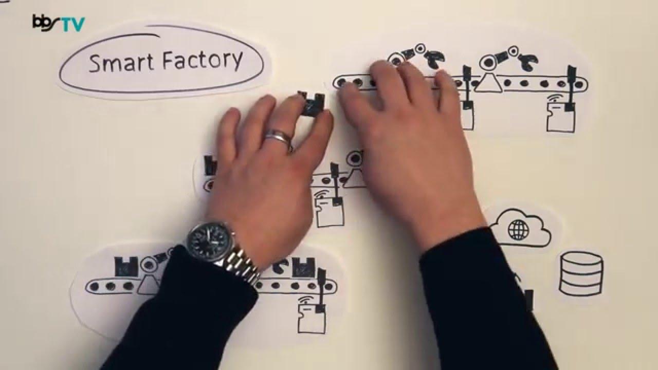 Youtube Video: BBS TV Industrie 4.0 SmartFactory