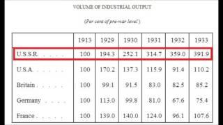 Five-Year Plans: Soviet Industrial Revolution