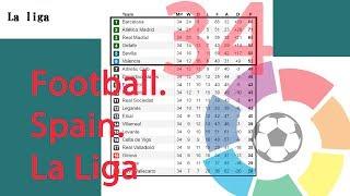 2019. Football. Spanish primera division 2019. La Liga 34. Results. Standings. Fixtures.