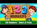 Learn Numbers 123 Kids Free Game - Android App (Promotional Video)
