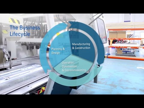 The Business Lifecycle | TÜV SÜD