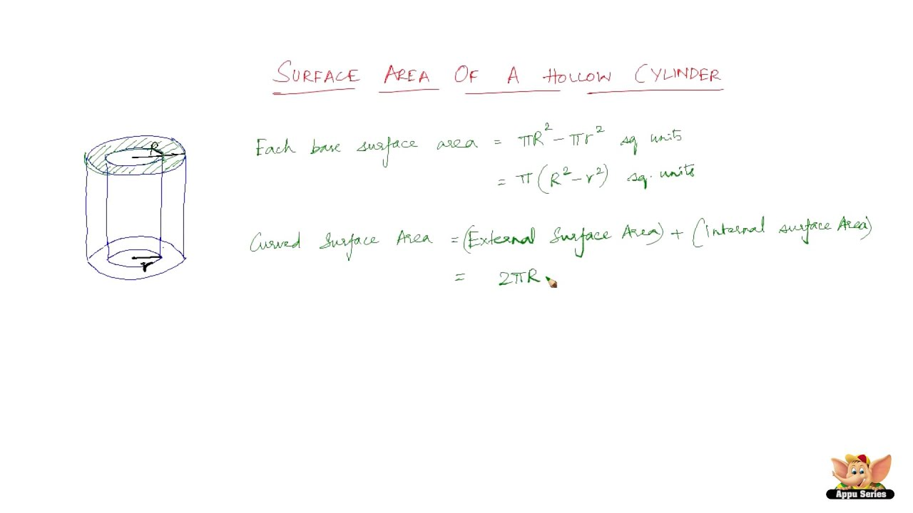 What is surface area of a hollow cylinder youtube what is surface area of a hollow cylinder ccuart Choice Image