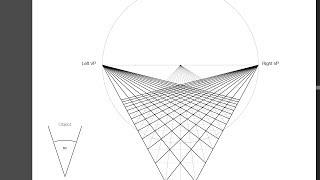 Cone of Vision