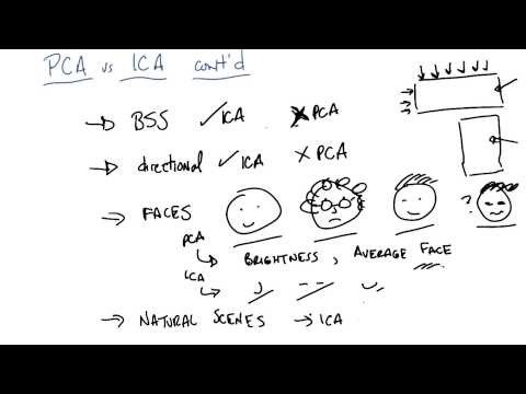 PCA vs ICA Continued - Georgia Tech - Machine Learning