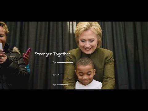 Measure | Hillary Clinton