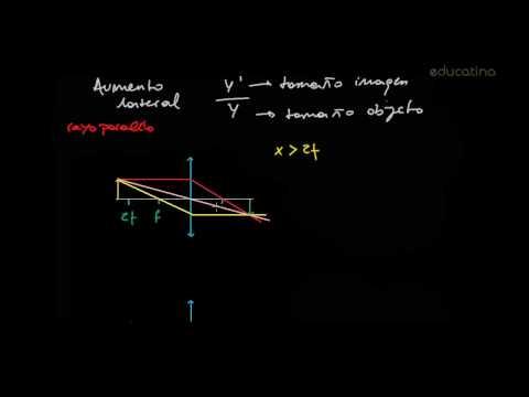 79358cdaef Óptica -- Lentes delgadas - Física - Educatina - YouTube
