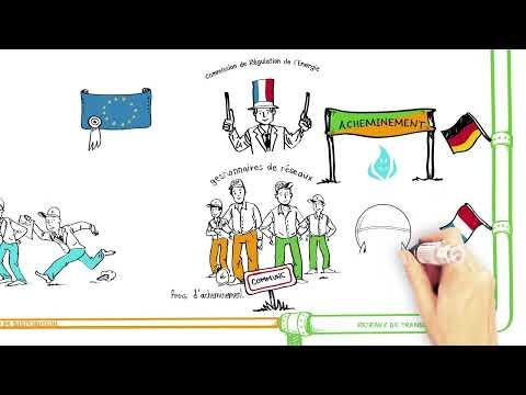 Comment est organisé le marché du gaz naturel en France? Gazprom Energy