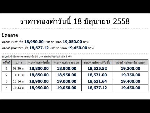 ราคาทองคำวันนี้ 18 มิถุนายน 2558