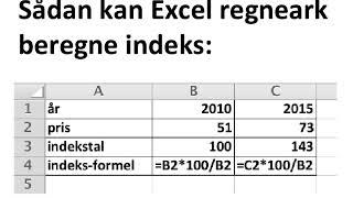 Sådan kan Excel regneark beregne indeks